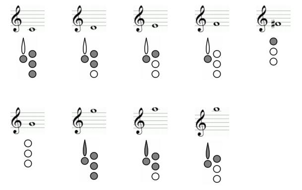 three fingering diagram builder tutorials