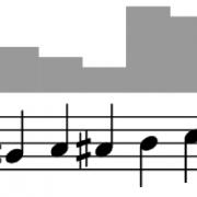 Taller grey bar = higher resistance